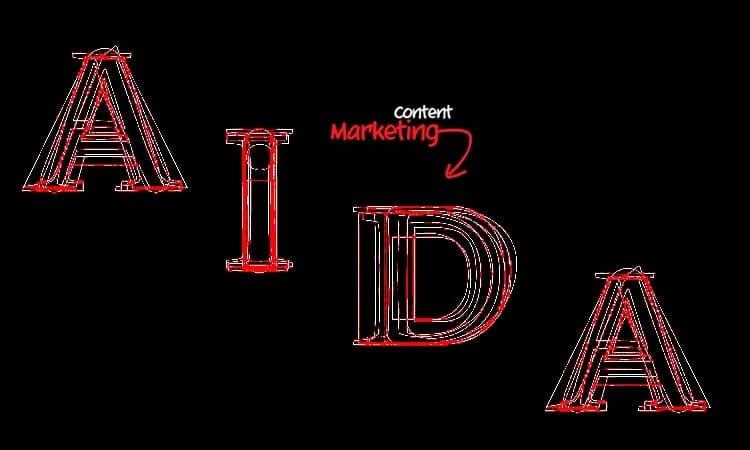 A.I.D.A : les 4 lettres clefs pour séduire et convertir les prospects