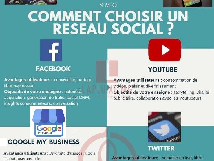 (Infographie) 6 résolutions à prendre pour bien communiquer sur les réseaux sociaux